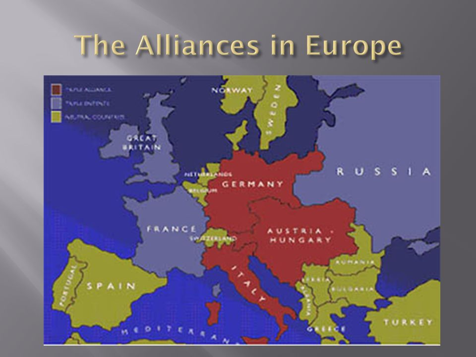 The Alliances in Europe