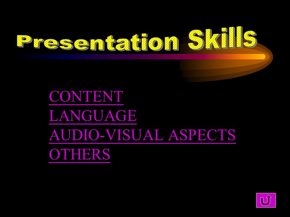 Presentation Skills CONTENT LANGUAGE AUDIO-VISUAL ASPECTS OTHERS