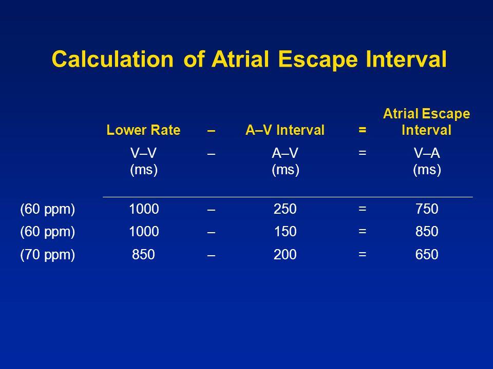 Calculation of Atrial Escape Interval