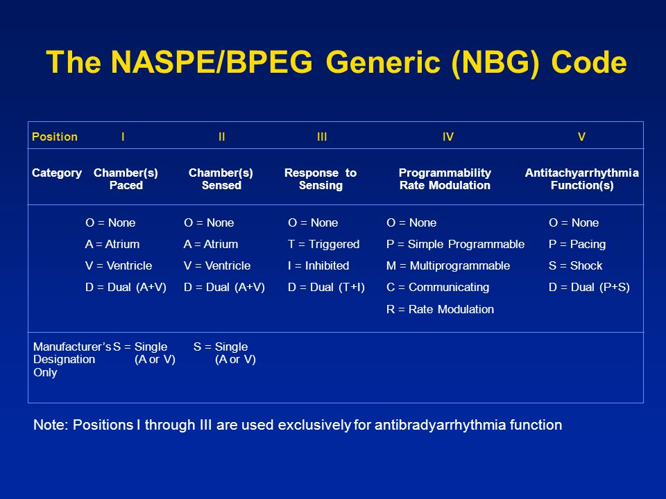 The NASPE/BPEG Generic (NBG) Code