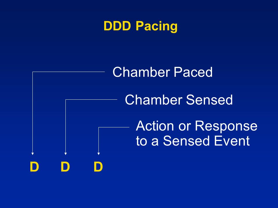 Action or Response to a Sensed Event