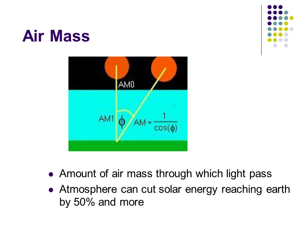 Air Mass Amount of air mass through which light pass