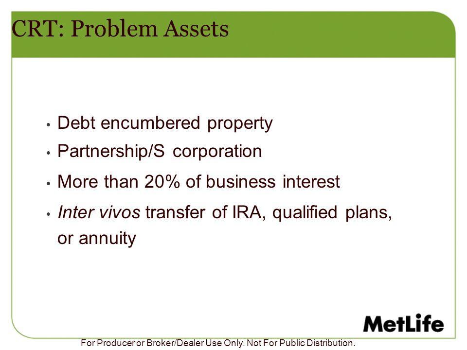 CRT: Problem Assets Debt encumbered property Partnership/S corporation