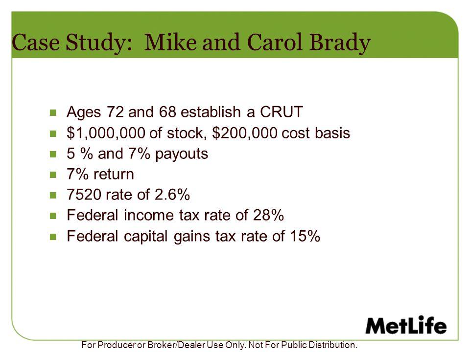Case Study: Mike and Carol Brady