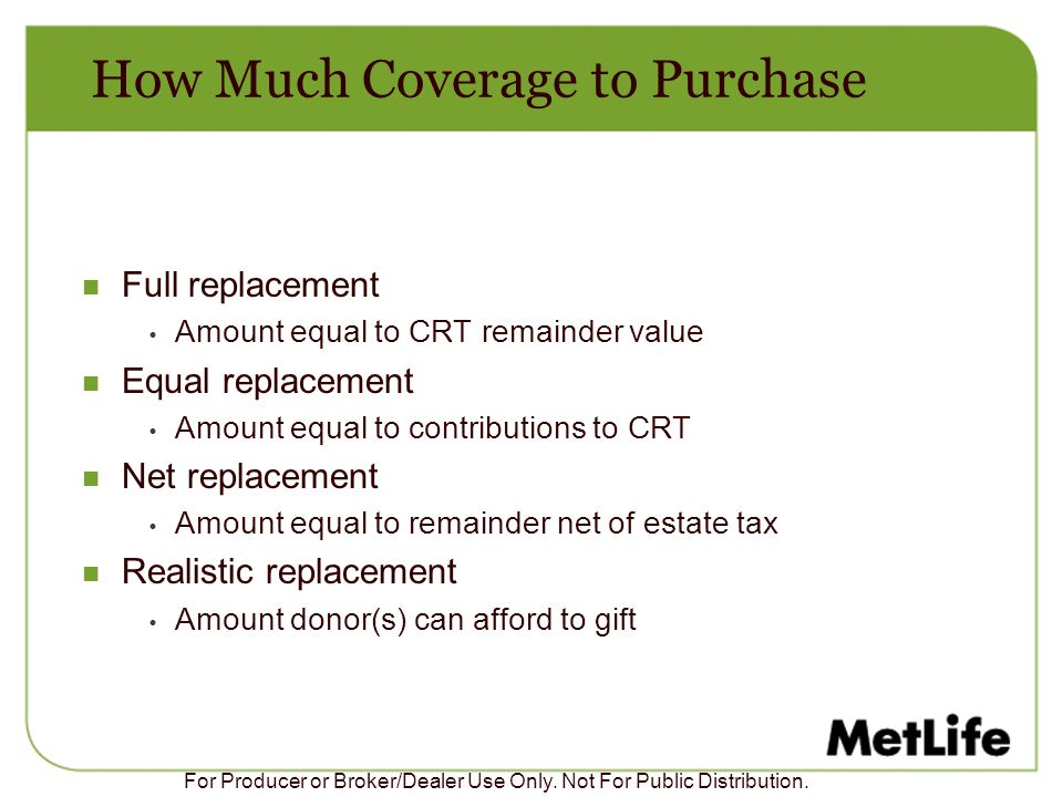 How Much Coverage to Purchase