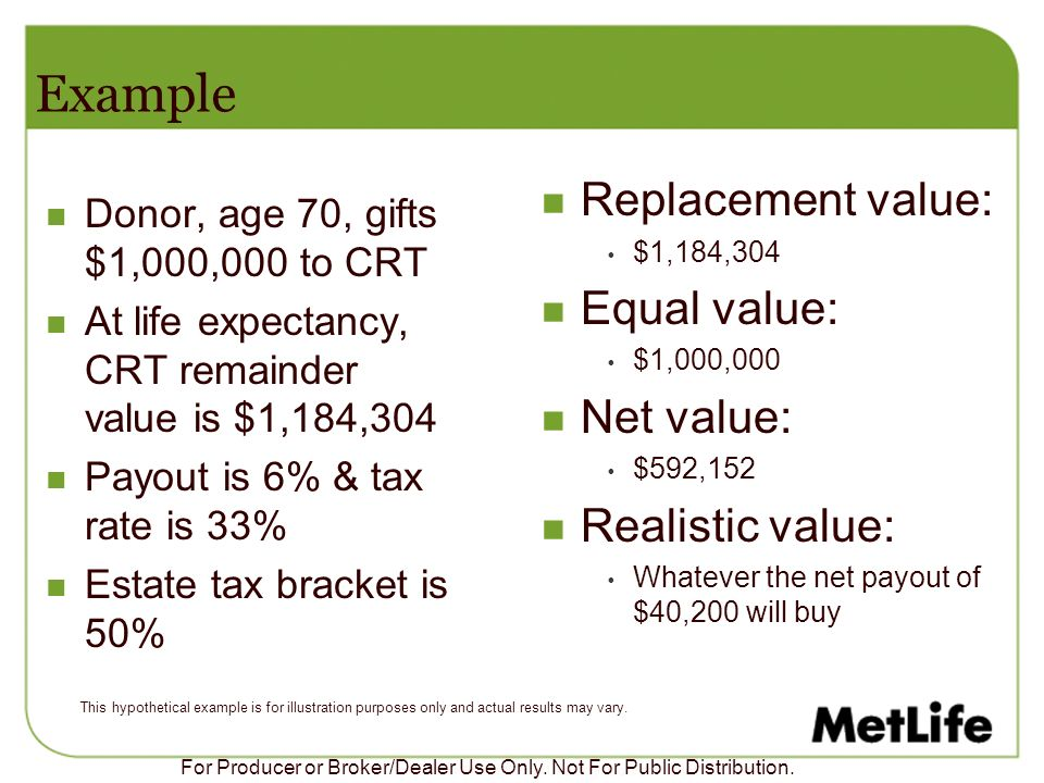 Example Replacement value: Equal value: Net value: Realistic value: