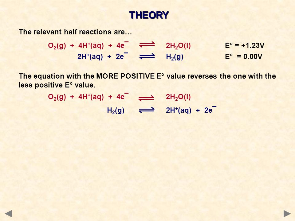THEORY The relevant half reactions are…