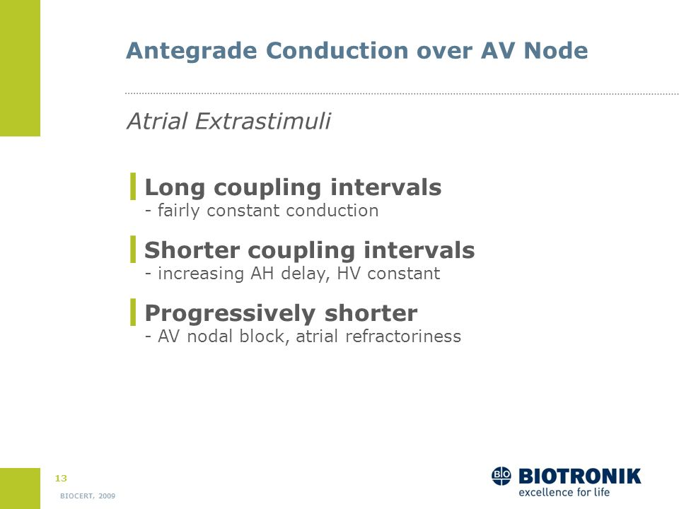 Antegrade Conduction over AV Node