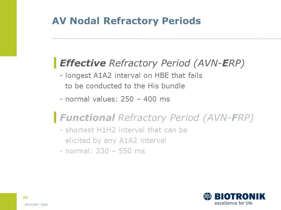 AV Nodal Refractory Periods