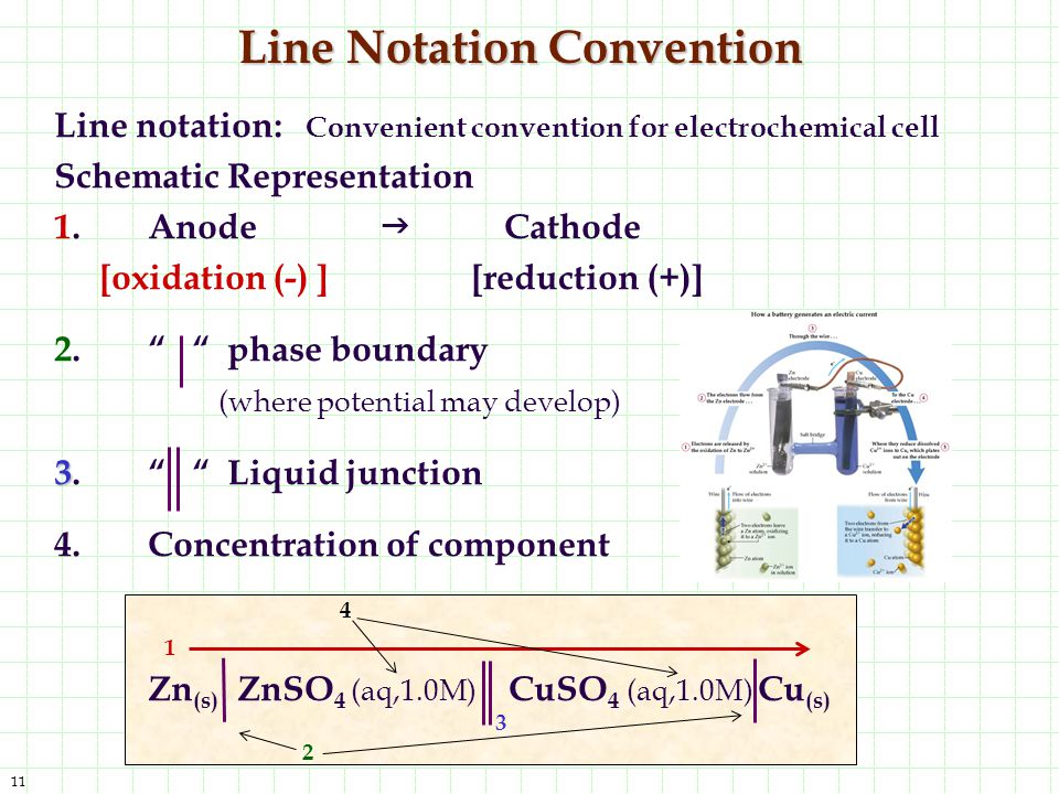 Line Notation Convention