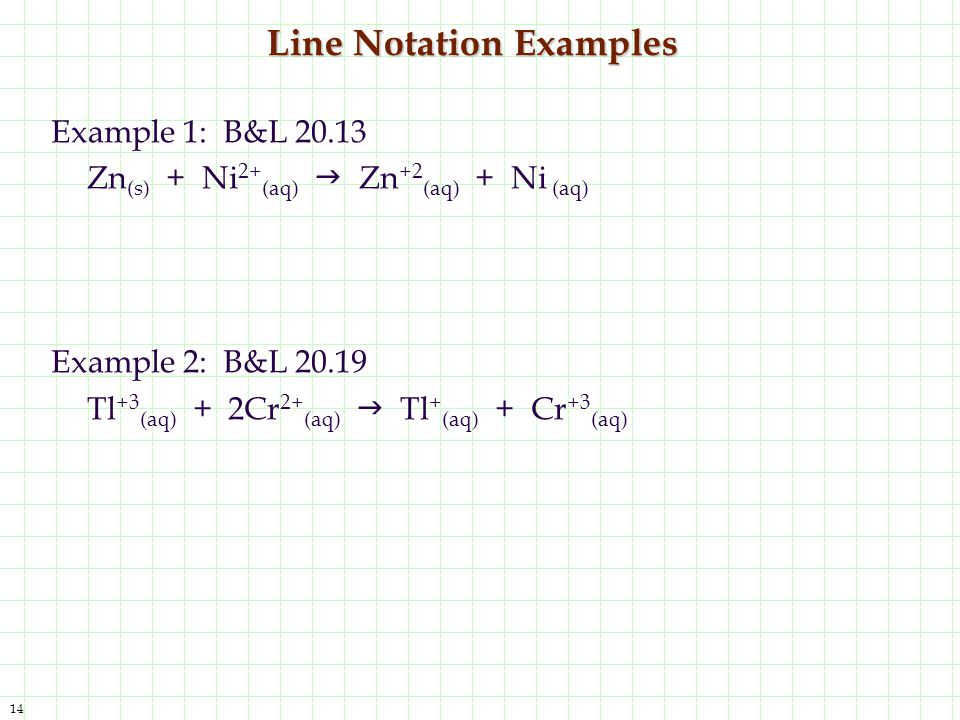 Line Notation Examples