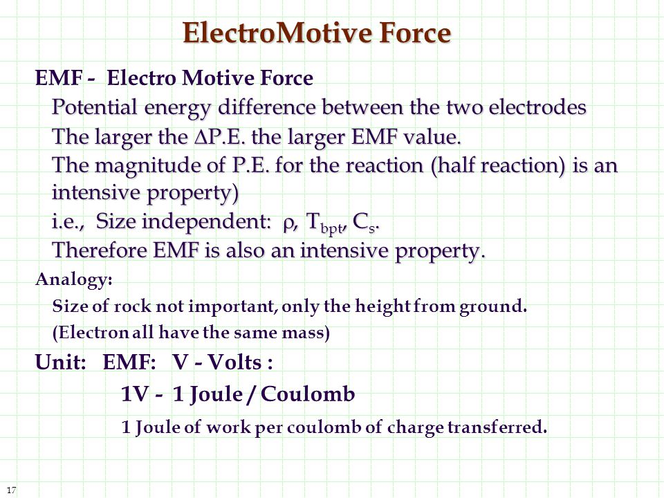ElectroMotive Force EMF - Electro Motive Force