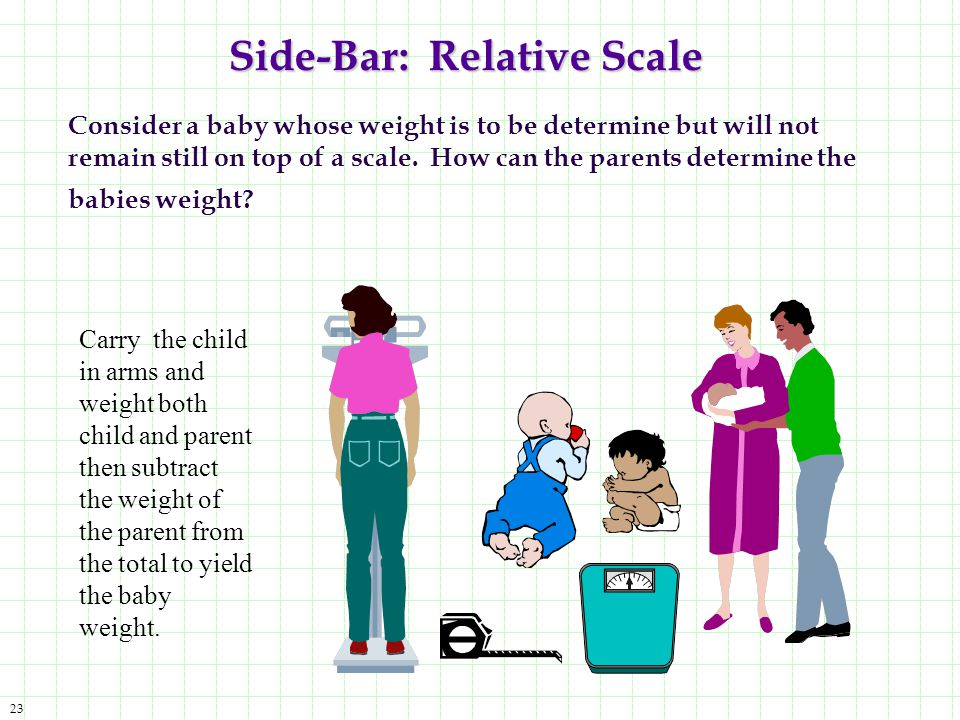Side-Bar: Relative Scale