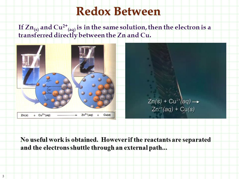 Redox Between If Zn(s) and Cu2+(aq) is in the same solution, then the electron is a transferred directly between the Zn and Cu.