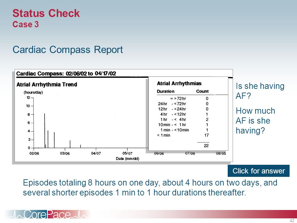 Status Check Case 3 Cardiac Compass Report Is she having AF