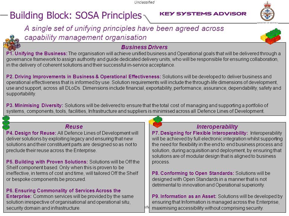 Building Block: SOSA Principles