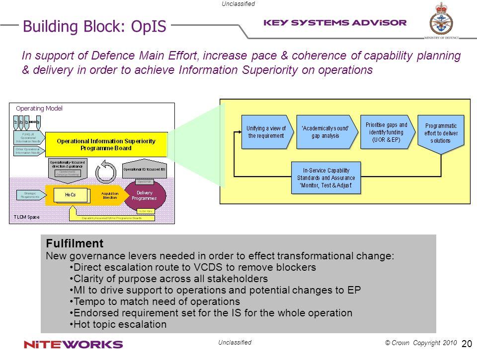 Building Block: OpIS