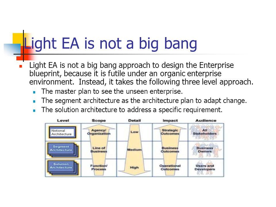 Light EA is not a big bang