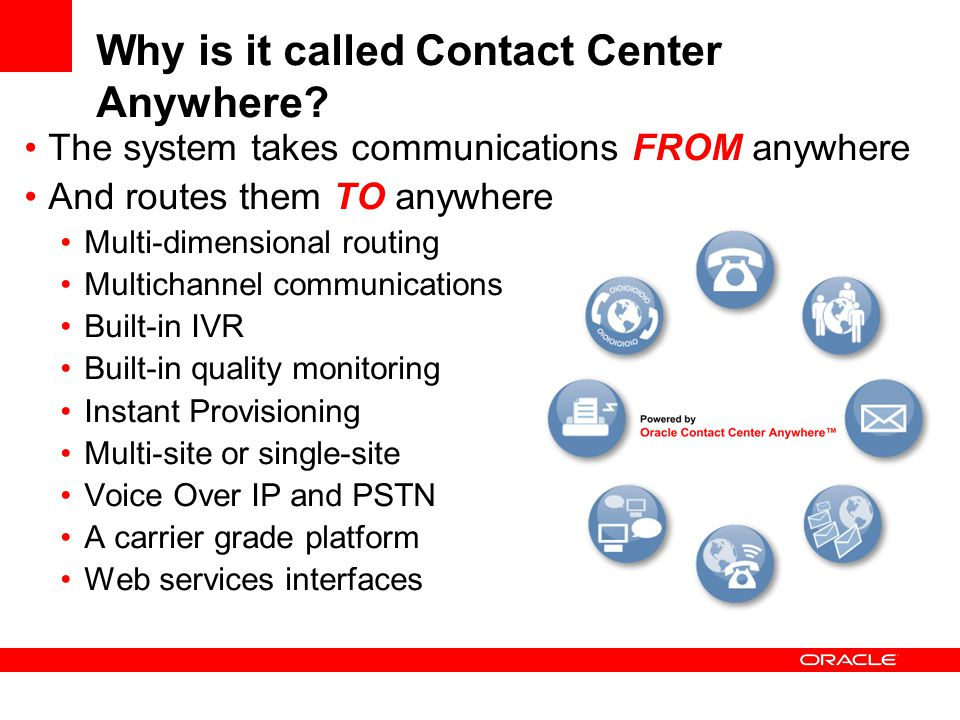 Why is it called Contact Center Anywhere