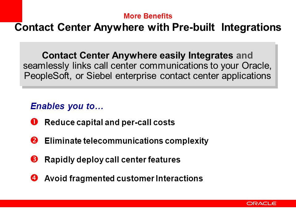Contact Center Anywhere with Pre-built Integrations
