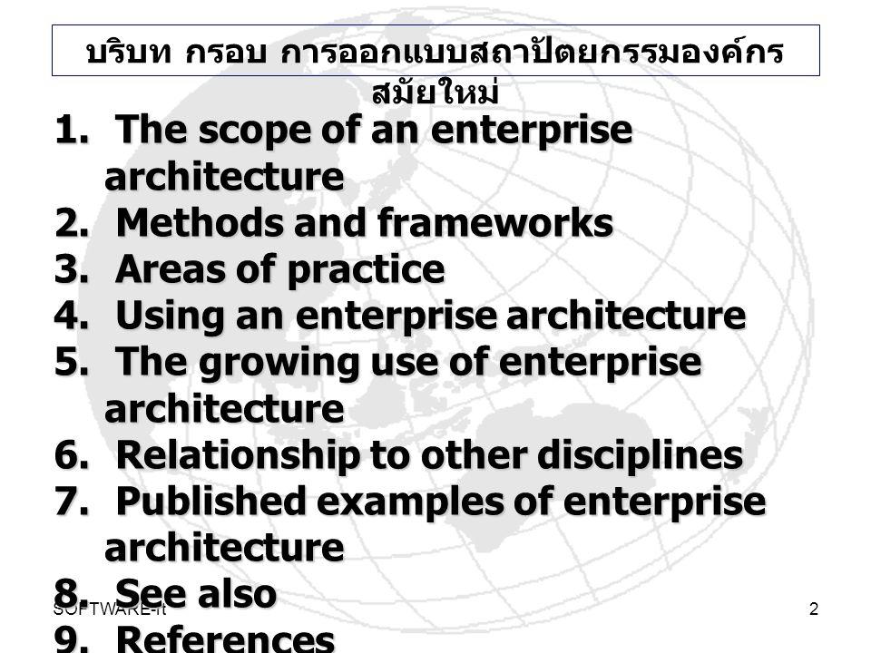 บริบท กรอบ การออกแบบสถาปัตยกรรมองค์กรสมัยใหม่