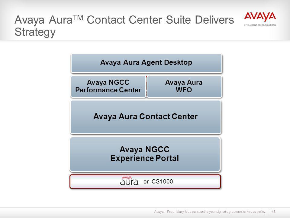 Avaya AuraTM Contact Center Suite Delivers Strategy