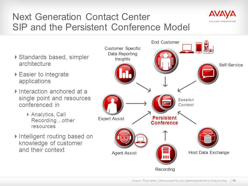 Next Generation Contact Center SIP and the Persistent Conference Model