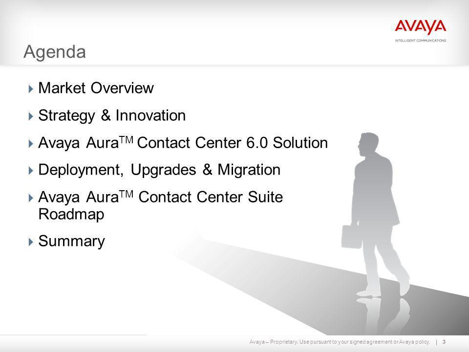 Agenda Market Overview Strategy & Innovation