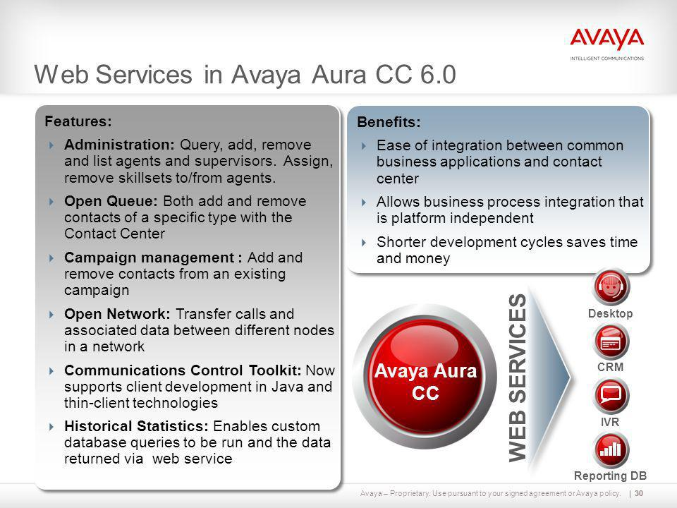 Web Services in Avaya Aura CC 6.0