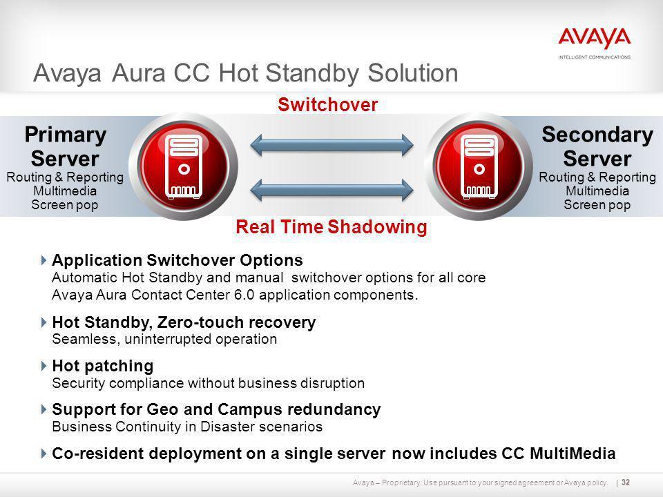 Avaya Aura CC Hot Standby Solution