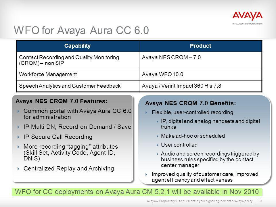 WFO for Avaya Aura CC 6.0 Capability. Product. Contact Recording and Quality Monitoring (CRQM) – non SIP.