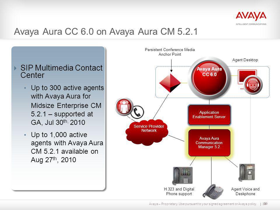 Avaya Aura CC 6.0 on Avaya Aura CM 5.2.1