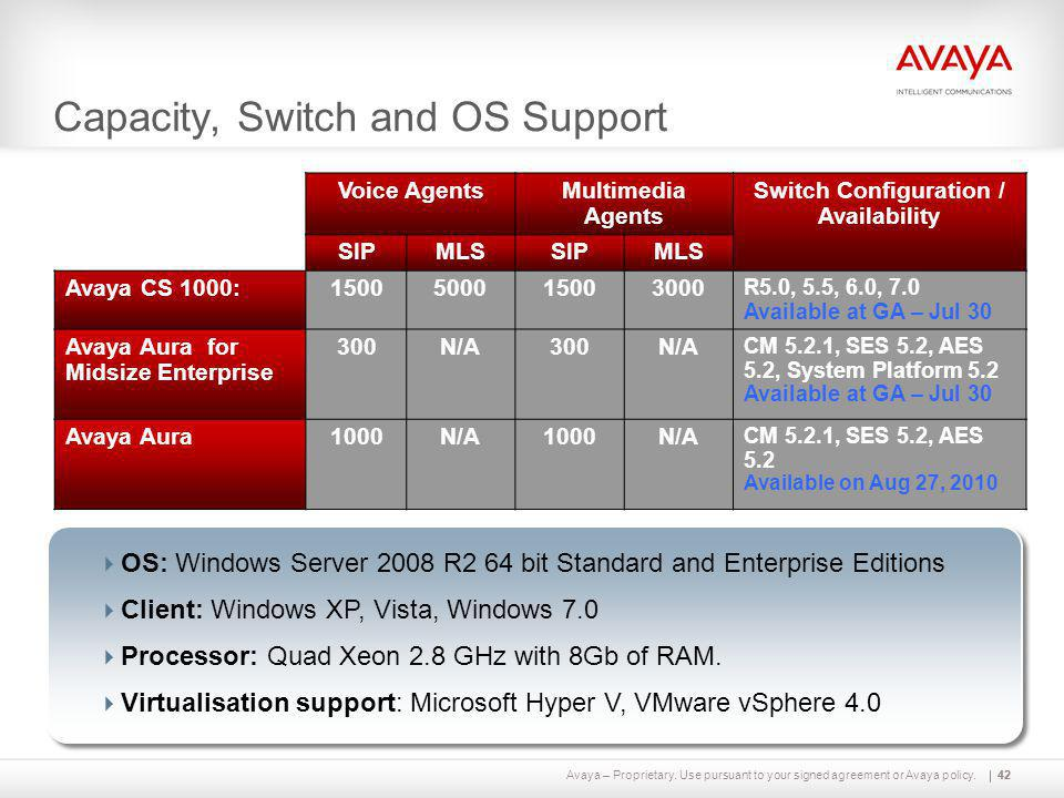 Capacity, Switch and OS Support