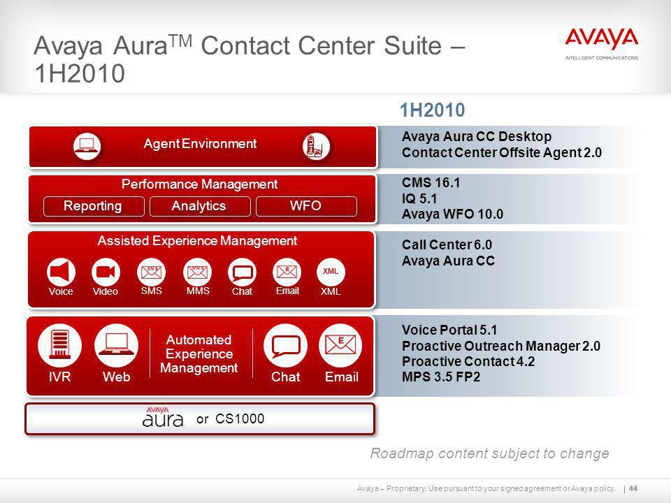Avaya AuraTM Contact Center Suite – 1H2010