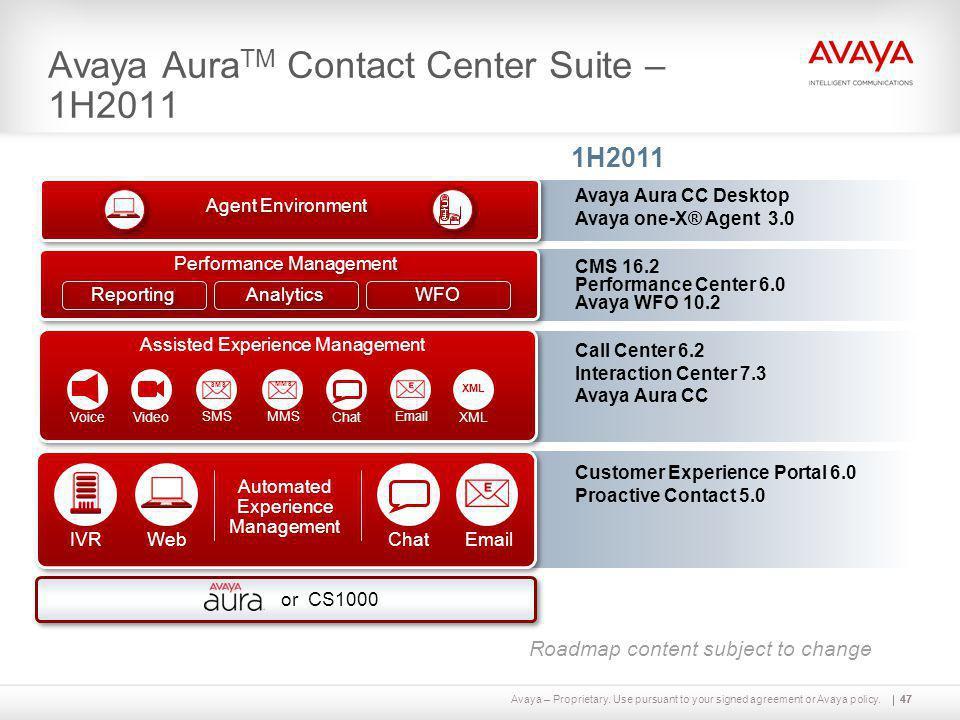 Avaya AuraTM Contact Center Suite – 1H2011