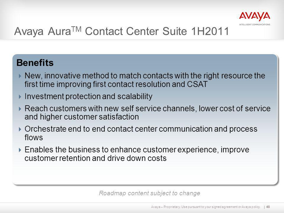 Avaya AuraTM Contact Center Suite 1H2011