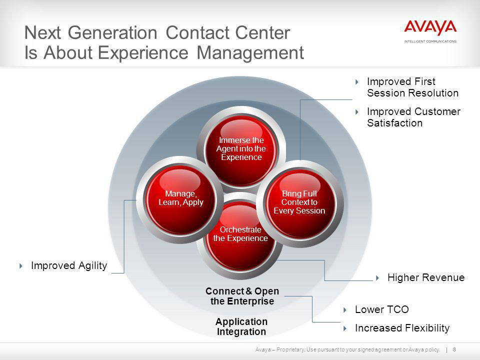 Next Generation Contact Center Is About Experience Management