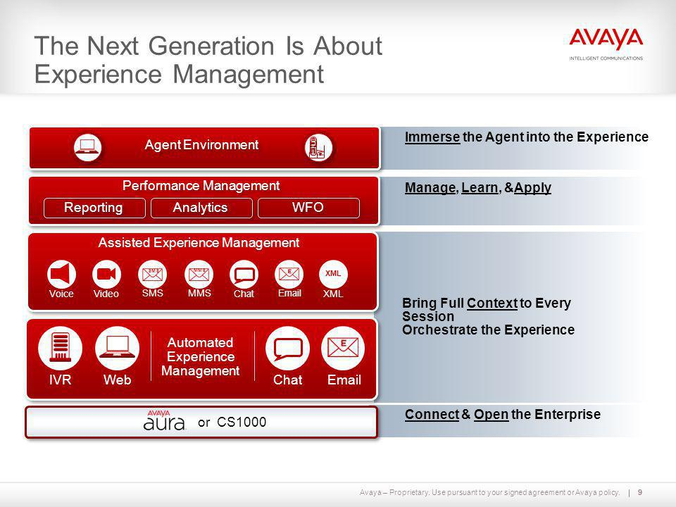 The Next Generation Is About Experience Management