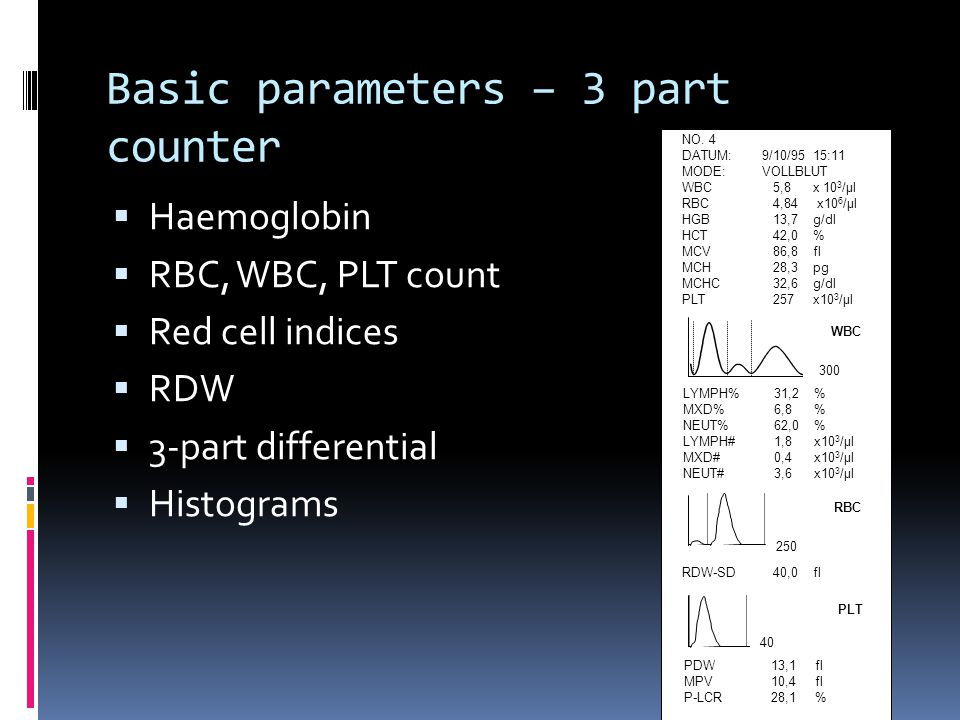 Basic parameters – 3 part counter