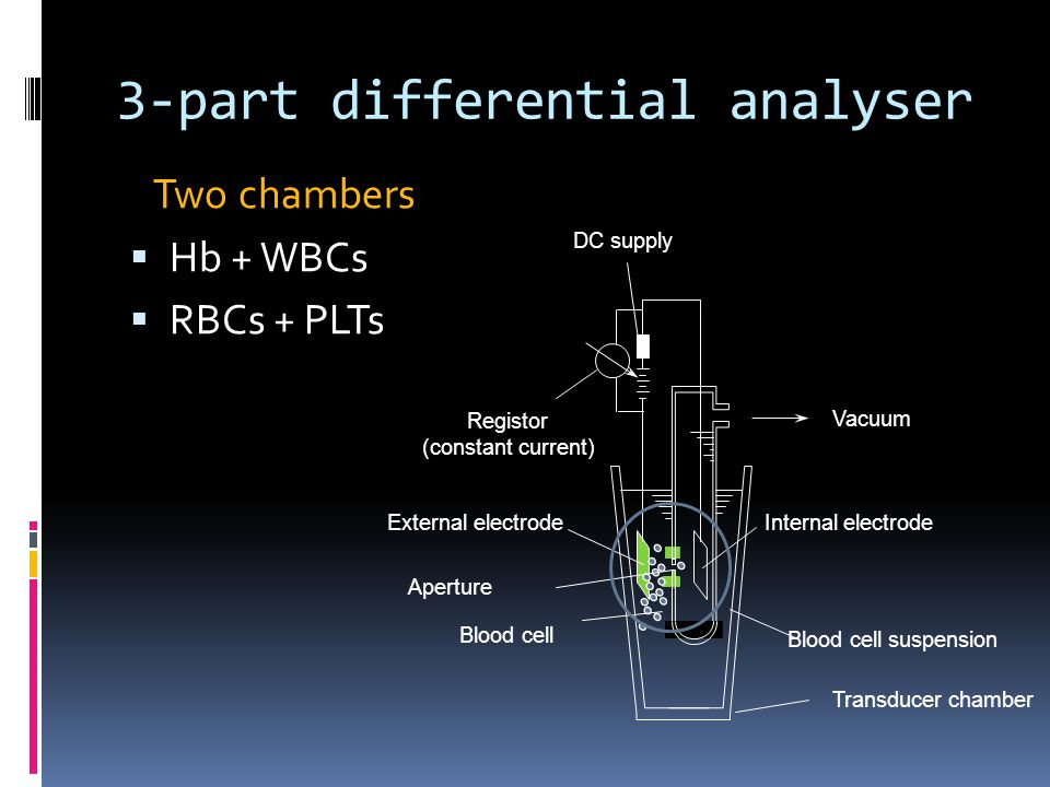3-part differential analyser