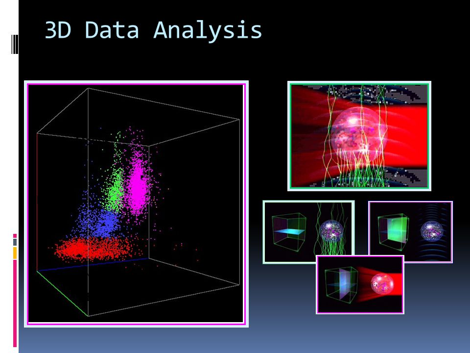 3D Data Analysis Lymphs Monos Basos NRBCs Eos Neuts
