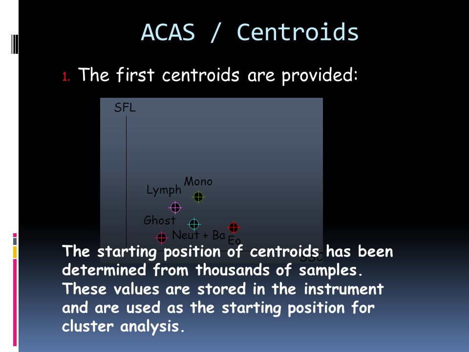 ACAS / Centroids 1. The first centroids are provided: