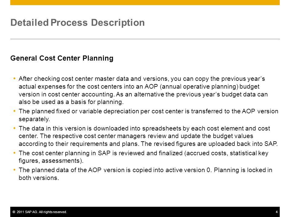 Detailed Process Description
