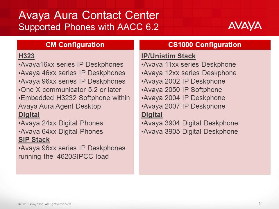 Avaya Aura Contact Center Supported Phones with AACC 6.2