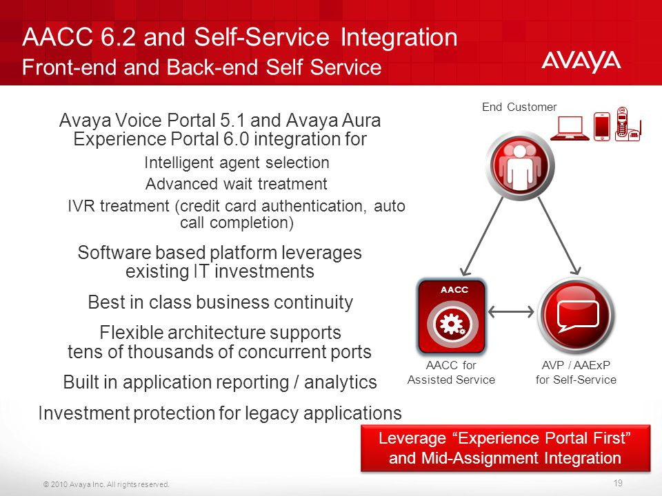 AACC 6.2 and Self-Service Integration