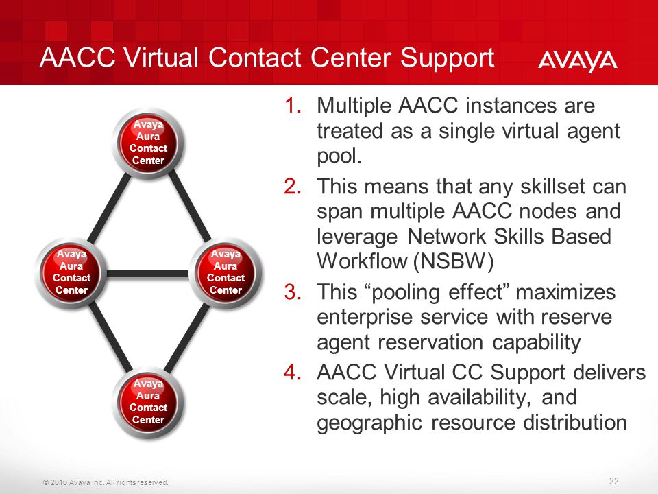 AACC Virtual Contact Center Support