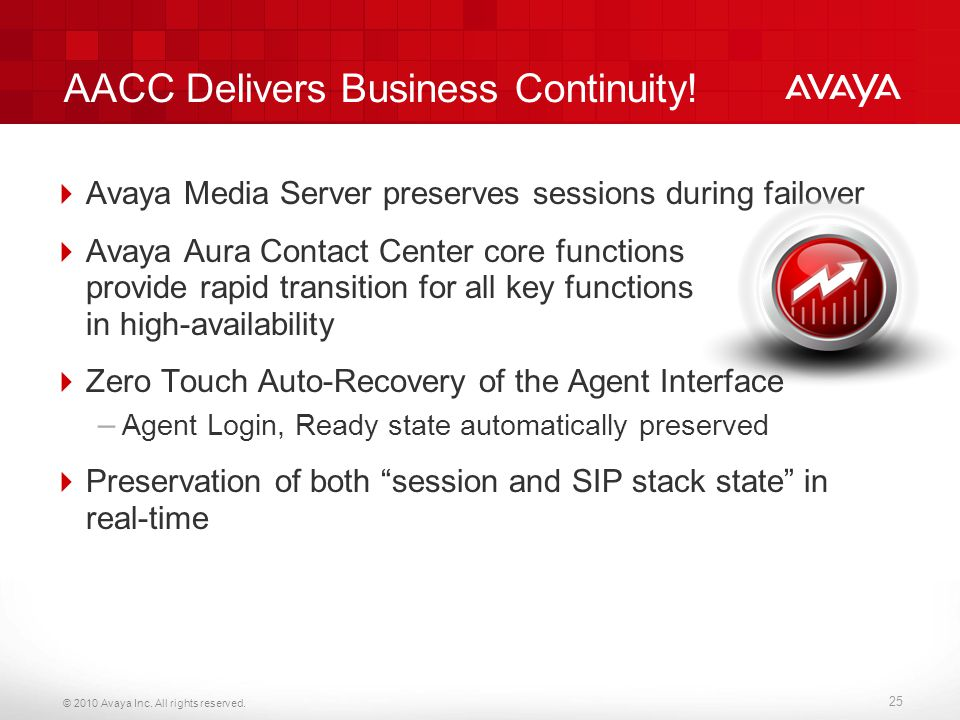 AACC Delivers Business Continuity!