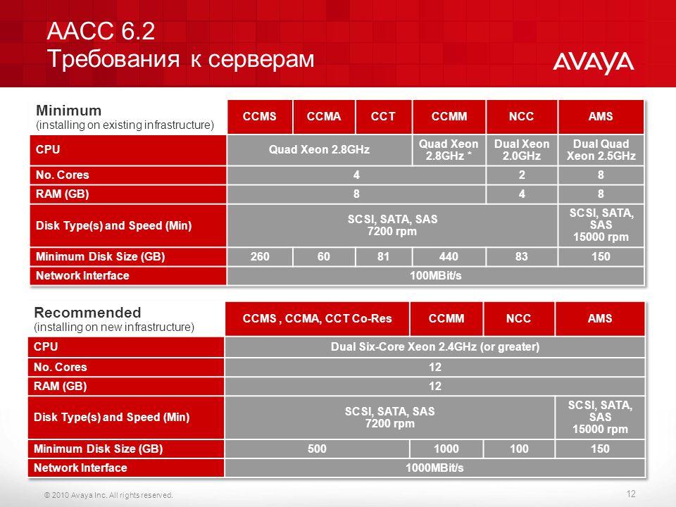 AACC 6.2 Требования к серверам