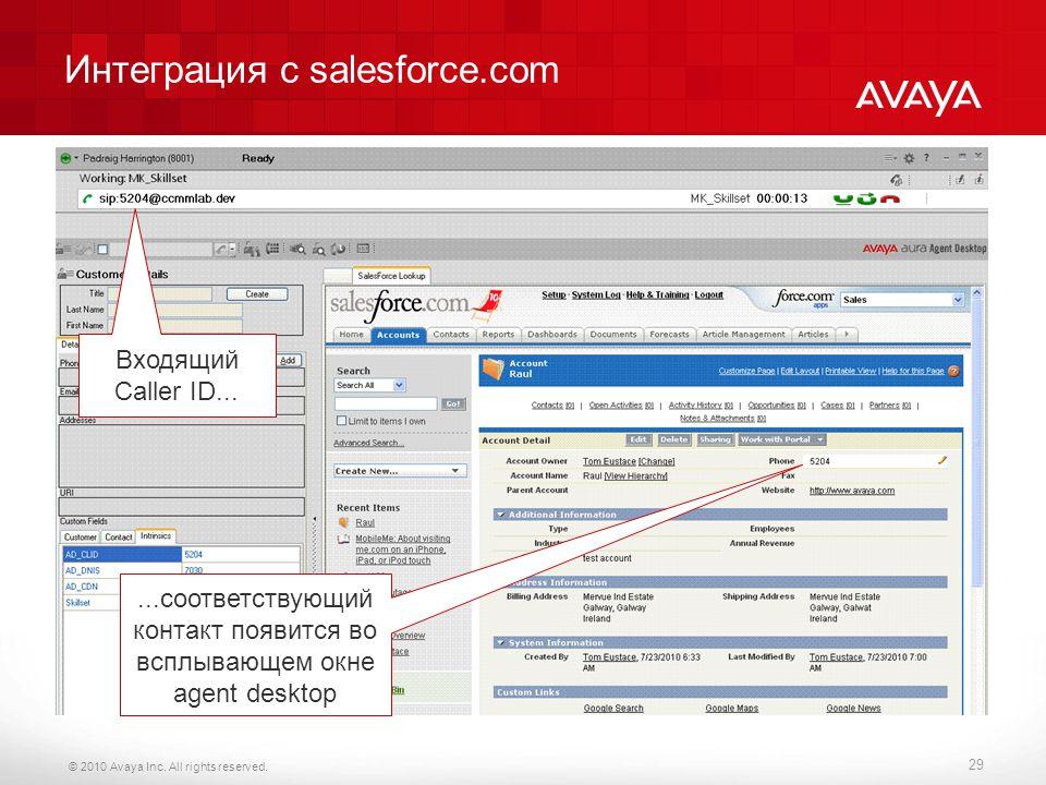 Интеграция c salesforce.com