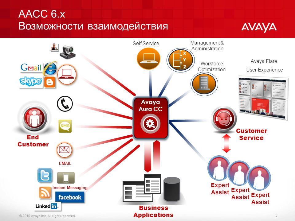 AACC 6.x Возможности взаимодействия
